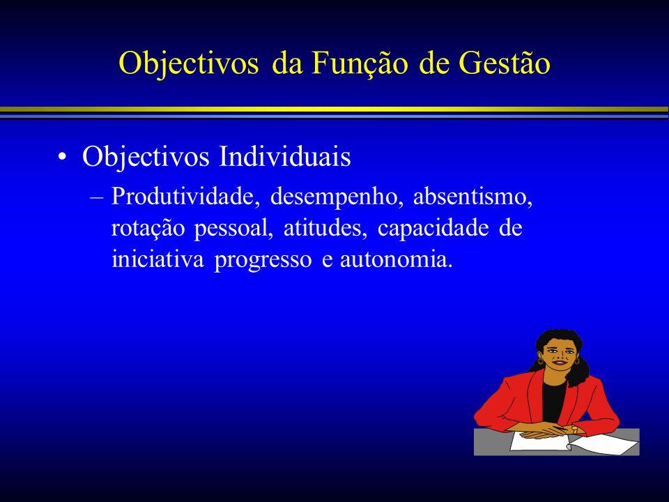 Objectivos da Função de Gestão Objectivos Individuais –Produtividade, desempenho, absentismo, rotação pessoal, atitudes, capacidade de iniciativa prog