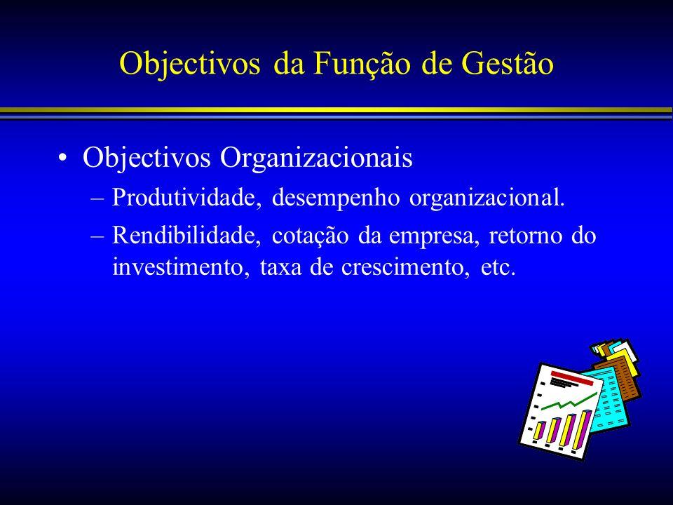 Objectivos da Função de Gestão Objectivos Organizacionais –Produtividade, desempenho organizacional. –Rendibilidade, cotação da empresa, retorno do in