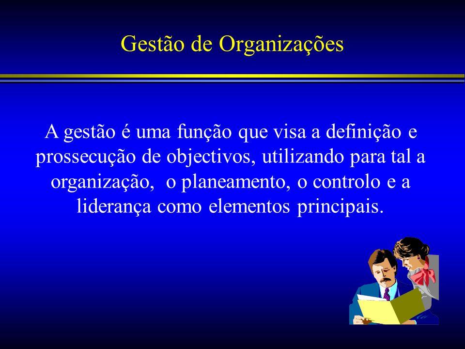 Quatro Elementos Fundamentais da Gestão PlaneamentoPlaneamentoOrganizaçãoOrganização LiderançaLiderançaControloControlo Eficácia e Eficiência na Obtenção dos objectivos da Organização