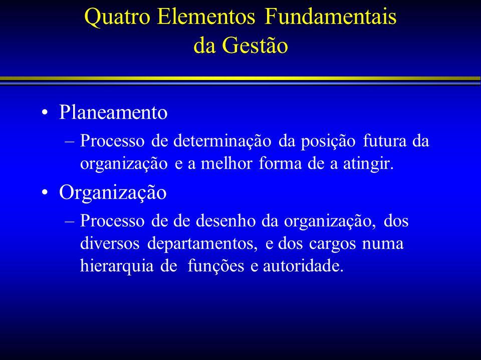 Quatro Elementos Fundamentais da Gestão Planeamento –Processo de determinação da posição futura da organização e a melhor forma de a atingir. Organiza