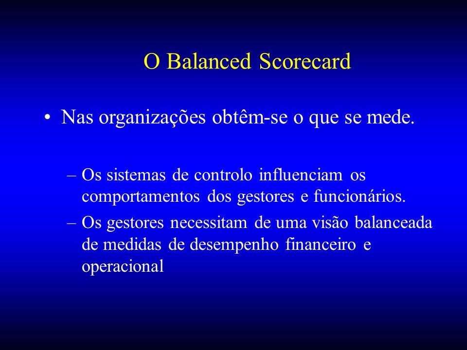 O Balanced Scorecard Nas organizações obtêm-se o que se mede. –Os sistemas de controlo influenciam os comportamentos dos gestores e funcionários. –Os