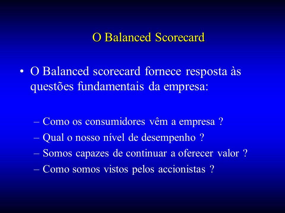 O Balanced Scorecard O Balanced scorecard fornece resposta às questões fundamentais da empresa: –Como os consumidores vêm a empresa ? –Qual o nosso ní