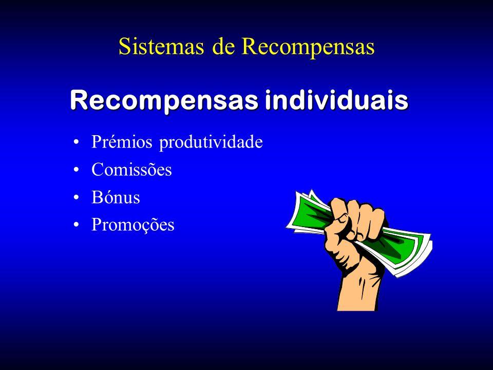 Sistemas de Recompensas Prémios produtividade Comissões Bónus Promoções Recompensas individuais