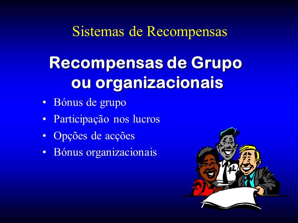 Sistemas de Recompensas Bónus de grupo Participação nos lucros Opções de acções Bónus organizacionais Recompensas de Grupo ou organizacionais ou organ