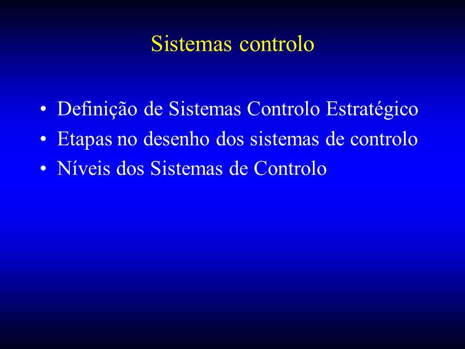 Sistemas controlo Definição de Sistemas Controlo Estratégico Etapas no desenho dos sistemas de controlo Níveis dos Sistemas de Controlo