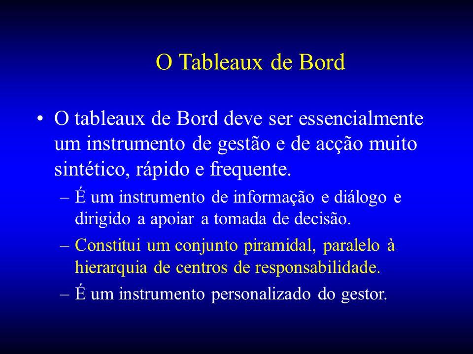 O Tableaux de Bord O tableaux de Bord deve ser essencialmente um instrumento de gestão e de acção muito sintético, rápido e frequente. –É um instrumen