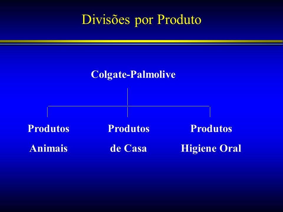 Divisões por Produto Colgate-Palmolive Produtos Animais Produtos de Casa Produtos Higiene Oral