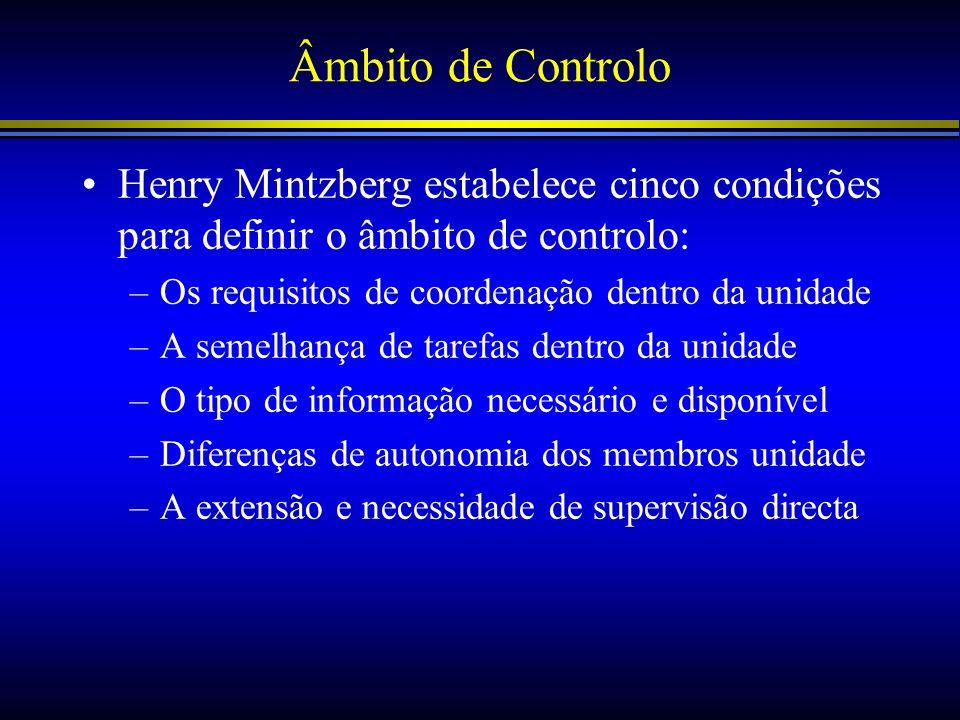 Âmbito de Controlo Henry Mintzberg estabelece cinco condições para definir o âmbito de controlo: –Os requisitos de coordenação dentro da unidade –A se