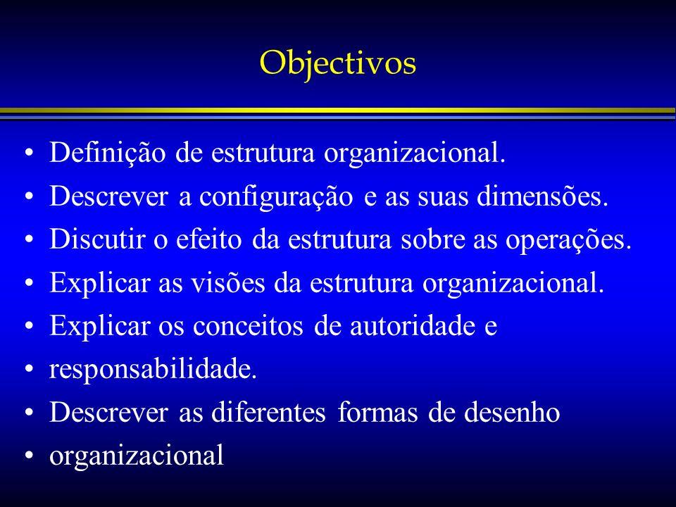 Objectivos Definição de estrutura organizacional. Descrever a configuração e as suas dimensões. Discutir o efeito da estrutura sobre as operações. Exp