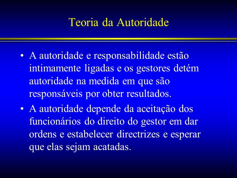 Teoria da Autoridade A autoridade e responsabilidade estão intimamente ligadas e os gestores detém autoridade na medida em que são responsáveis por ob