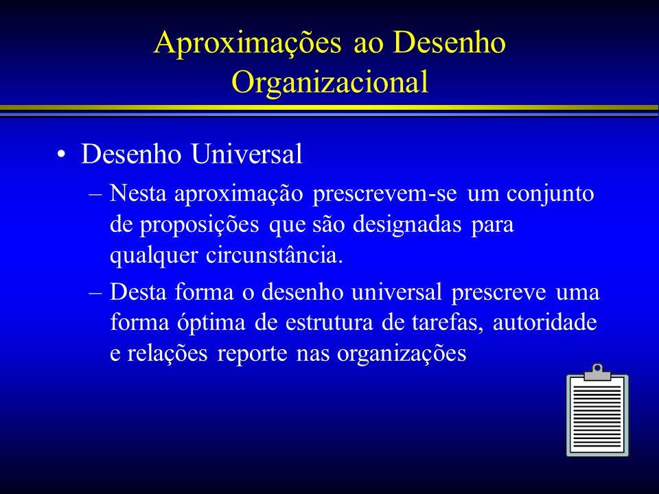 Aproximações ao Desenho Organizacional Desenho Universal –Nesta aproximação prescrevem-se um conjunto de proposições que são designadas para qualquer