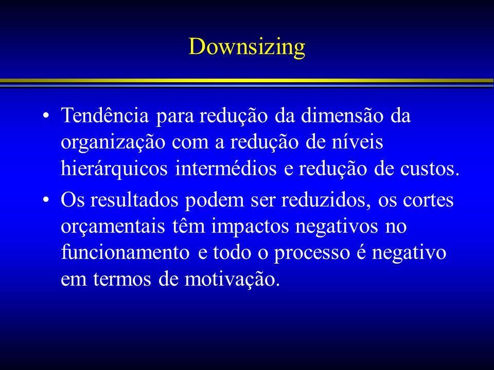 Downsizing Tendência para redução da dimensão da organização com a redução de níveis hierárquicos intermédios e redução de custos. Os resultados podem