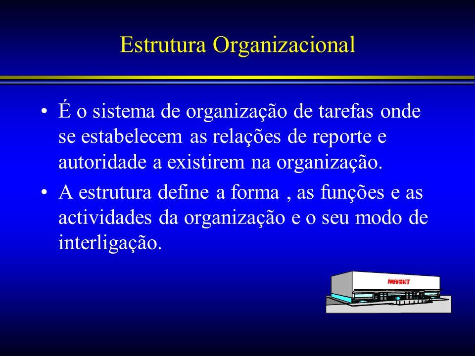 Estrutura Organizacional É o sistema de organização de tarefas onde se estabelecem as relações de reporte e autoridade a existirem na organização. A e
