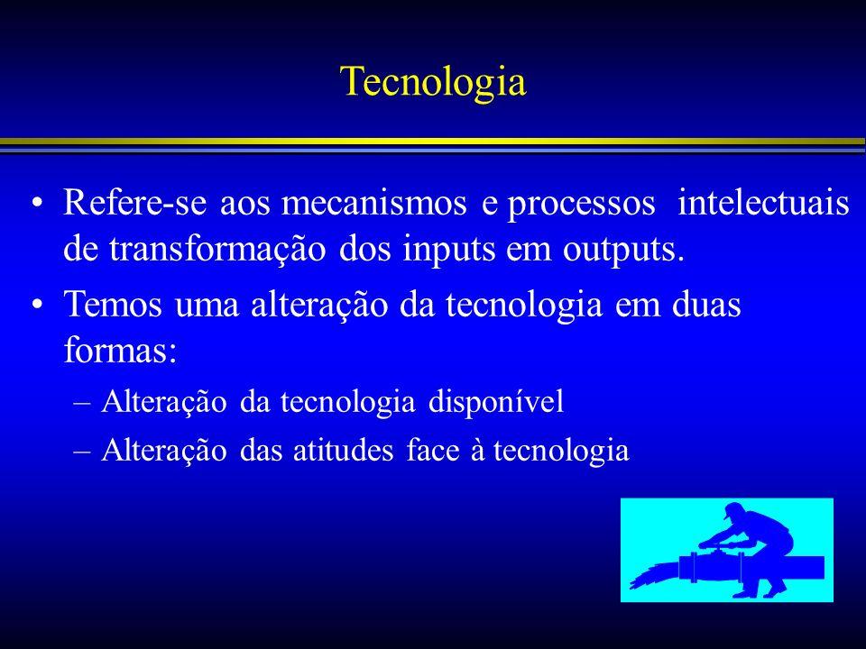 Tecnologia Refere-se aos mecanismos e processos intelectuais de transformação dos inputs em outputs. Temos uma alteração da tecnologia em duas formas: