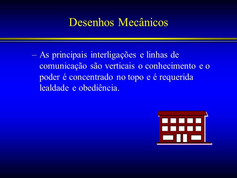Desenhos Mecânicos –As principais interligações e linhas de comunicação são verticais o conhecimento e o poder é concentrado no topo e é requerida lea