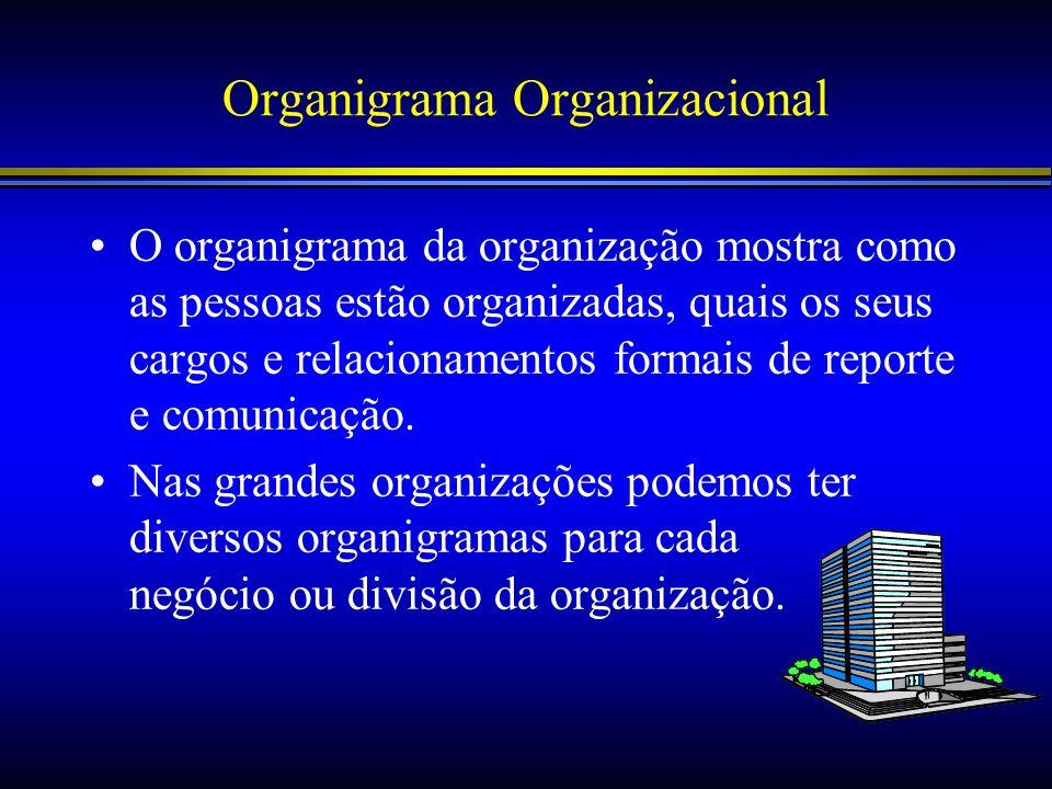 Organigrama Organizacional O organigrama da organização mostra como as pessoas estão organizadas, quais os seus cargos e relacionamentos formais de re