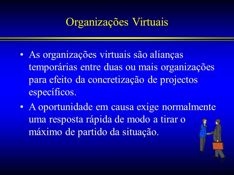 Organizações Virtuais As organizações virtuais são alianças temporárias entre duas ou mais organizações para efeito da concretização de projectos espe