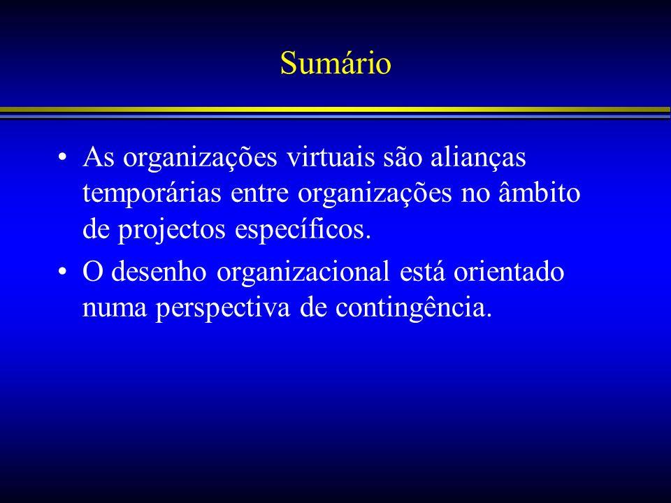 Sumário As organizações virtuais são alianças temporárias entre organizações no âmbito de projectos específicos. O desenho organizacional está orienta