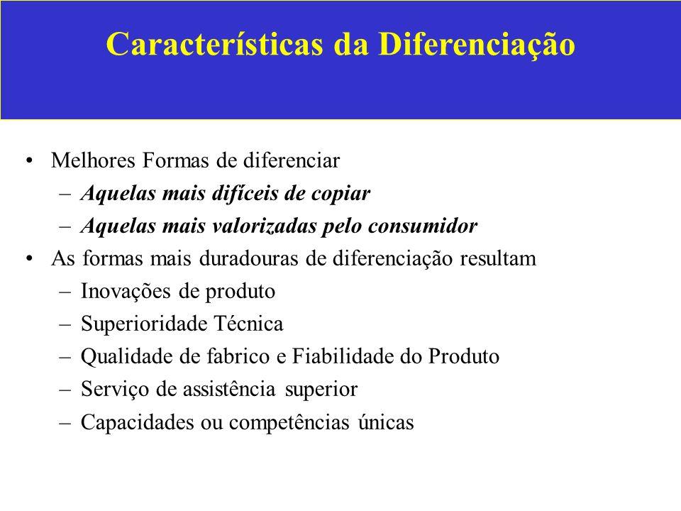 Características da Diferenciação Melhores Formas de diferenciar –Aquelas mais difíceis de copiar –Aquelas mais valorizadas pelo consumidor As formas m