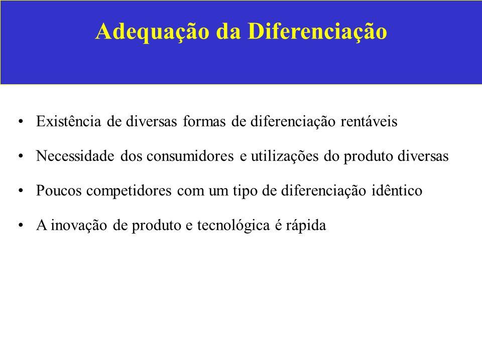 Adequação da Diferenciação Existência de diversas formas de diferenciação rentáveis Necessidade dos consumidores e utilizações do produto diversas Pou