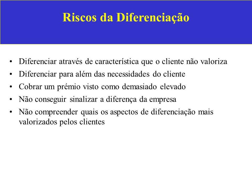 Riscos da Diferenciação Diferenciar através de característica que o cliente não valoriza Diferenciar para além das necessidades do cliente Cobrar um p