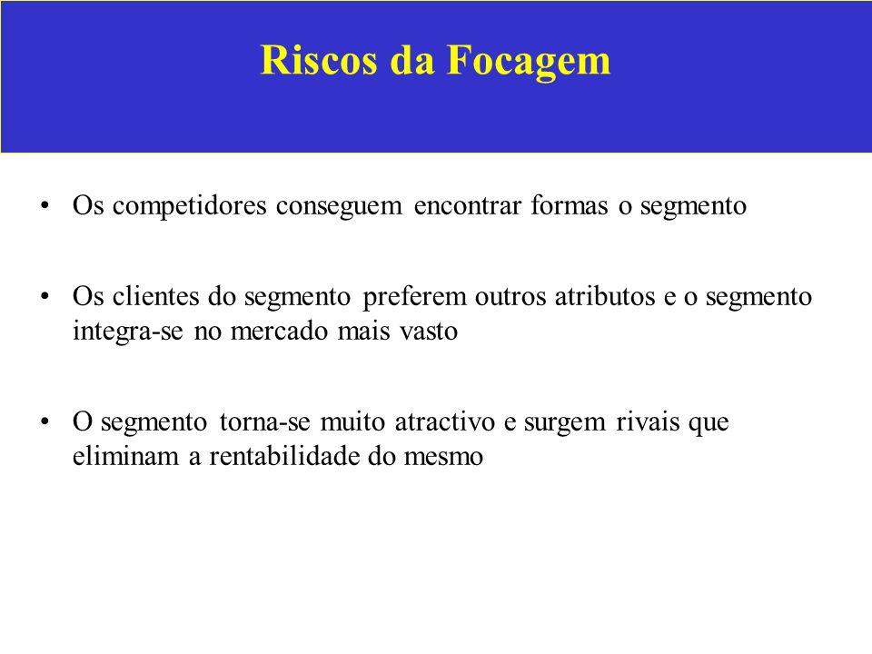 Riscos da Focagem Os competidores conseguem encontrar formas o segmento Os clientes do segmento preferem outros atributos e o segmento integra-se no m