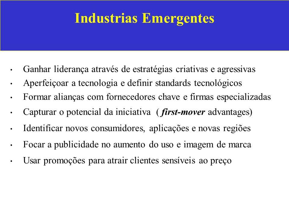 Industrias Emergentes Ganhar liderança através de estratégias criativas e agressivas Aperfeiçoar a tecnologia e definir standards tecnológicos Formar