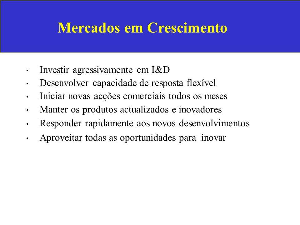 Mercados em Crescimento Investir agressivamente em I&D Desenvolver capacidade de resposta flexível Iniciar novas acções comerciais todos os meses Mant