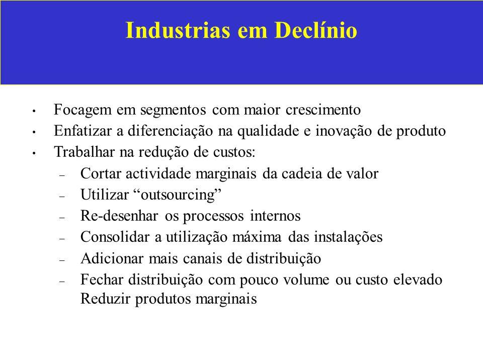 Industrias em Declínio Focagem em segmentos com maior crescimento Enfatizar a diferenciação na qualidade e inovação de produto Trabalhar na redução de