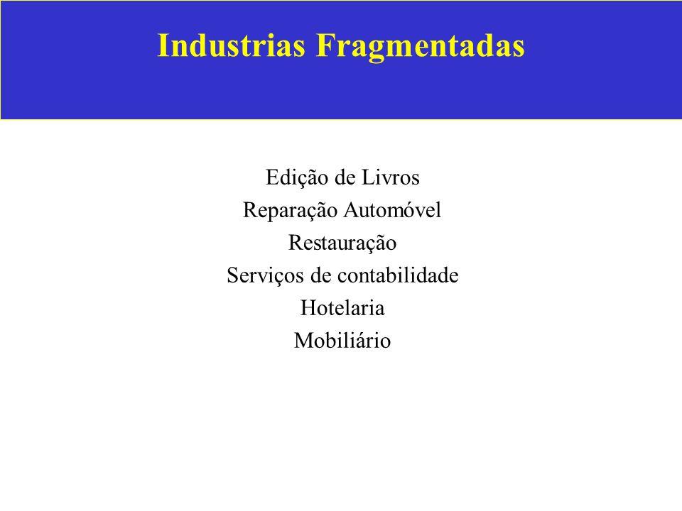 Industrias Fragmentadas Edição de Livros Reparação Automóvel Restauração Serviços de contabilidade Hotelaria Mobiliário