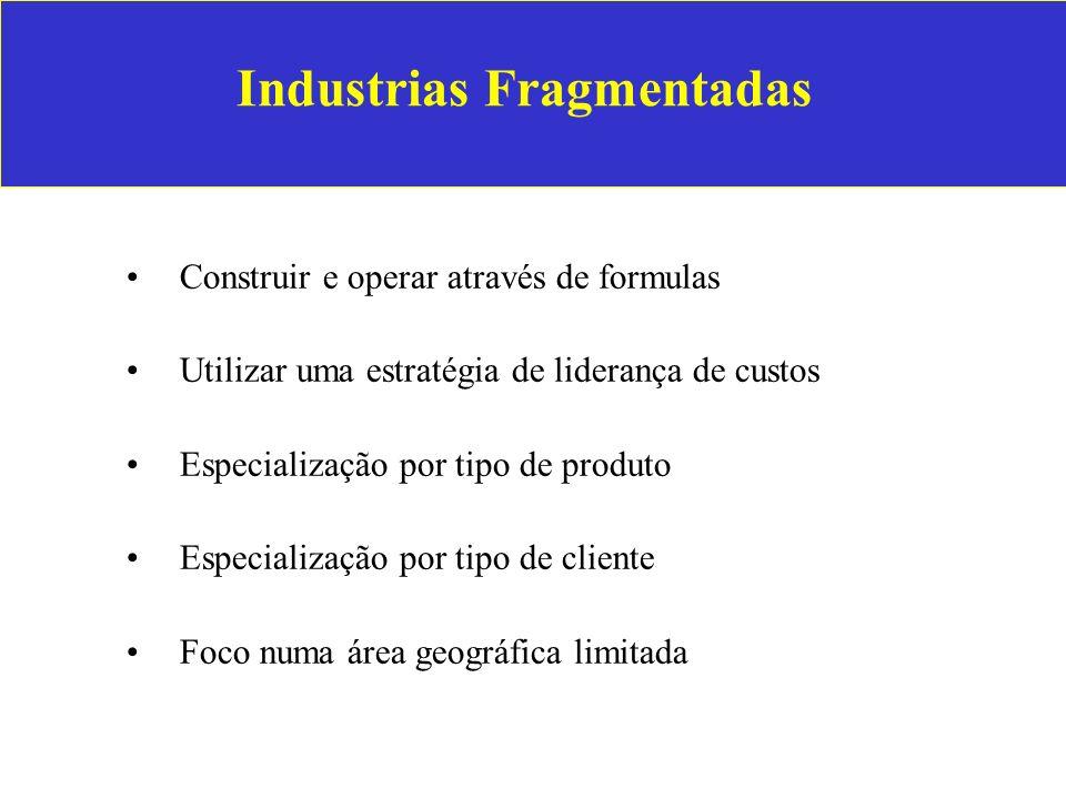Industrias Fragmentadas Construir e operar através de formulas Utilizar uma estratégia de liderança de custos Especialização por tipo de produto Espec