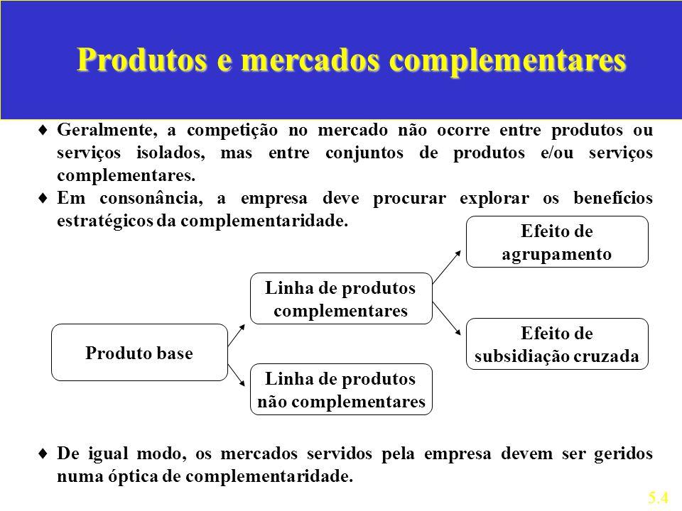 Geralmente, a competição no mercado não ocorre entre produtos ou serviços isolados, mas entre conjuntos de produtos e/ou serviços complementares. Em c