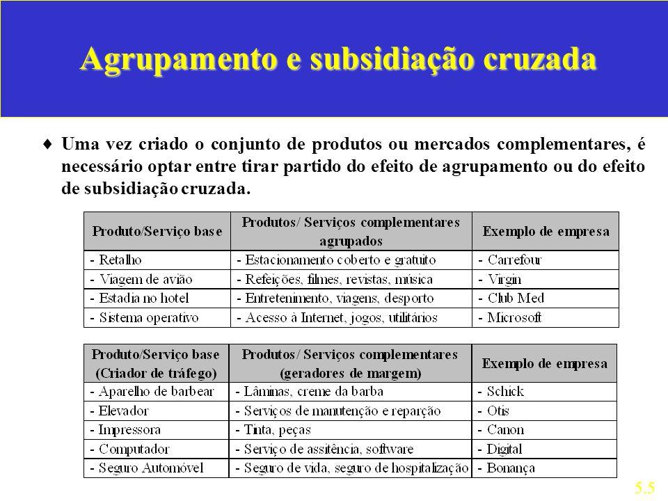 Uma vez criado o conjunto de produtos ou mercados complementares, é necessário optar entre tirar partido do efeito de agrupamento ou do efeito de subs
