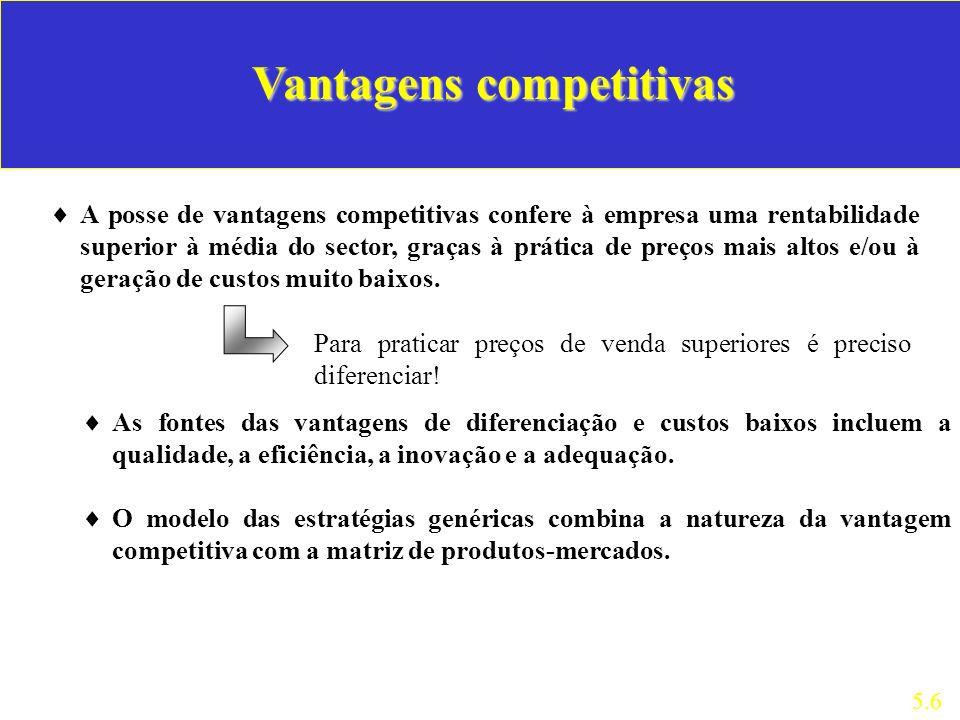 Vantagens competitivas A posse de vantagens competitivas confere à empresa uma rentabilidade superior à média do sector, graças à prática de preços ma