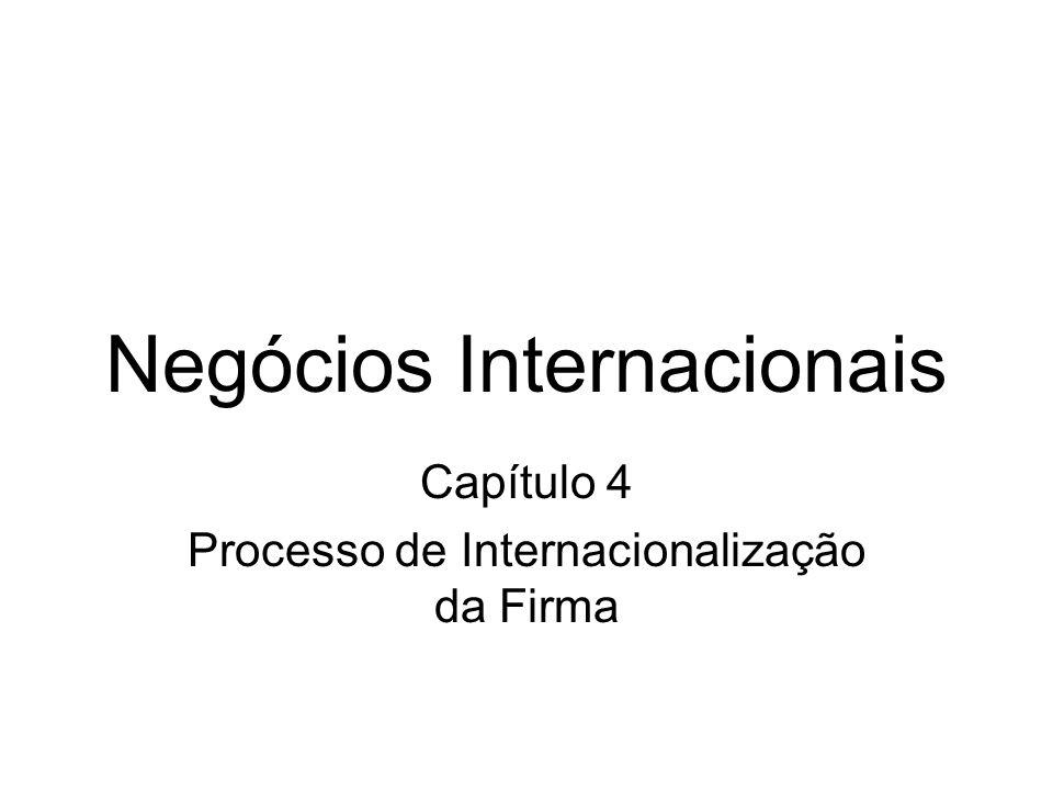 Negócios Internacionais Capítulo 4 Processo de Internacionalização da Firma