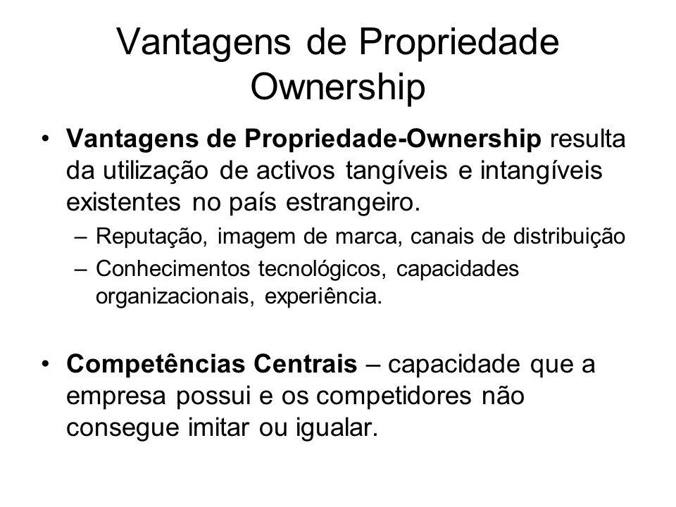 Vantagens de Propriedade Ownership Vantagens de Propriedade-Ownership resulta da utilização de activos tangíveis e intangíveis existentes no país estr