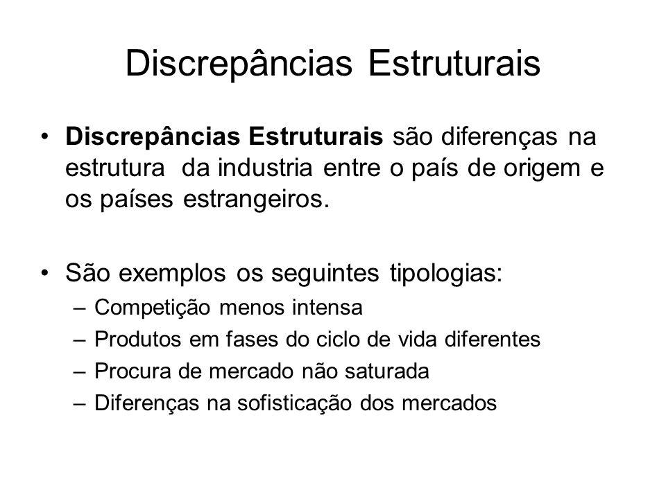 Discrepâncias Estruturais Discrepâncias Estruturais são diferenças na estrutura da industria entre o país de origem e os países estrangeiros. São exem