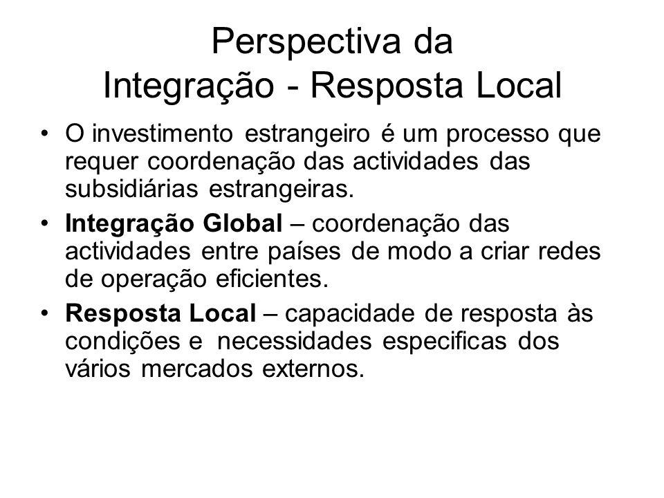 Perspectiva da Integração - Resposta Local O investimento estrangeiro é um processo que requer coordenação das actividades das subsidiárias estrangeir