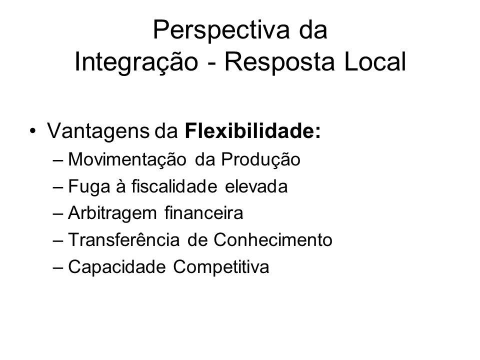 Perspectiva da Integração - Resposta Local Vantagens da Flexibilidade: –Movimentação da Produção –Fuga à fiscalidade elevada –Arbitragem financeira –T