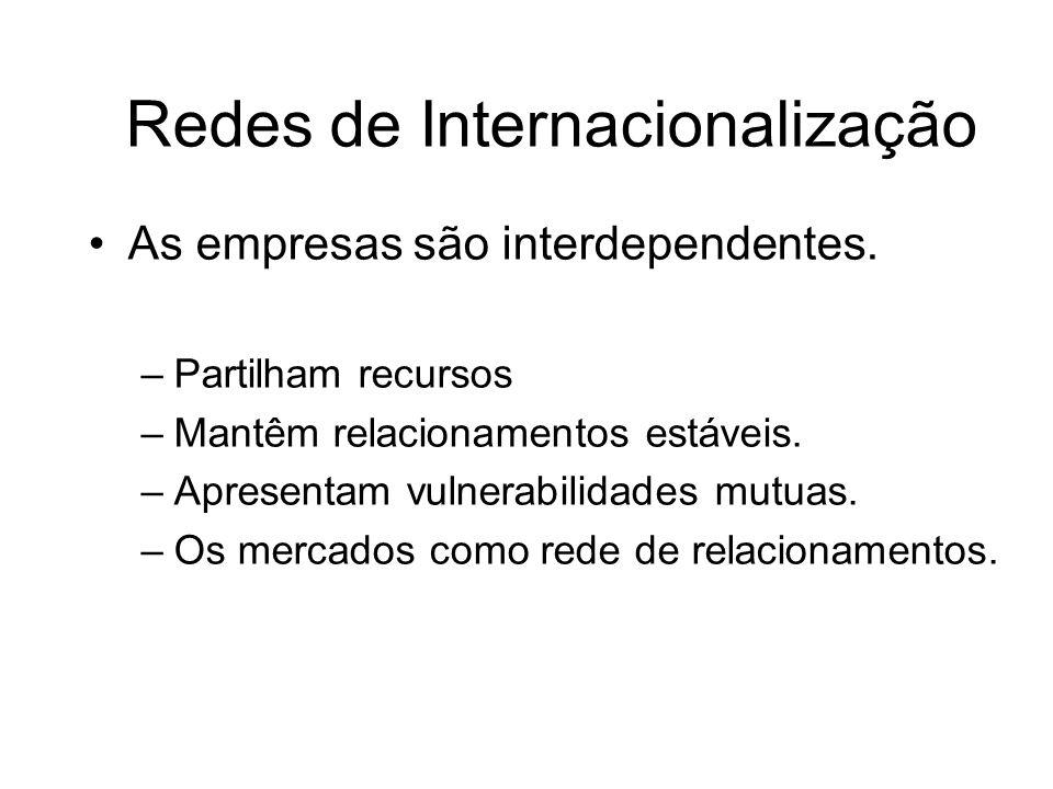 Redes de Internacionalização As empresas são interdependentes. –Partilham recursos –Mantêm relacionamentos estáveis. –Apresentam vulnerabilidades mutu