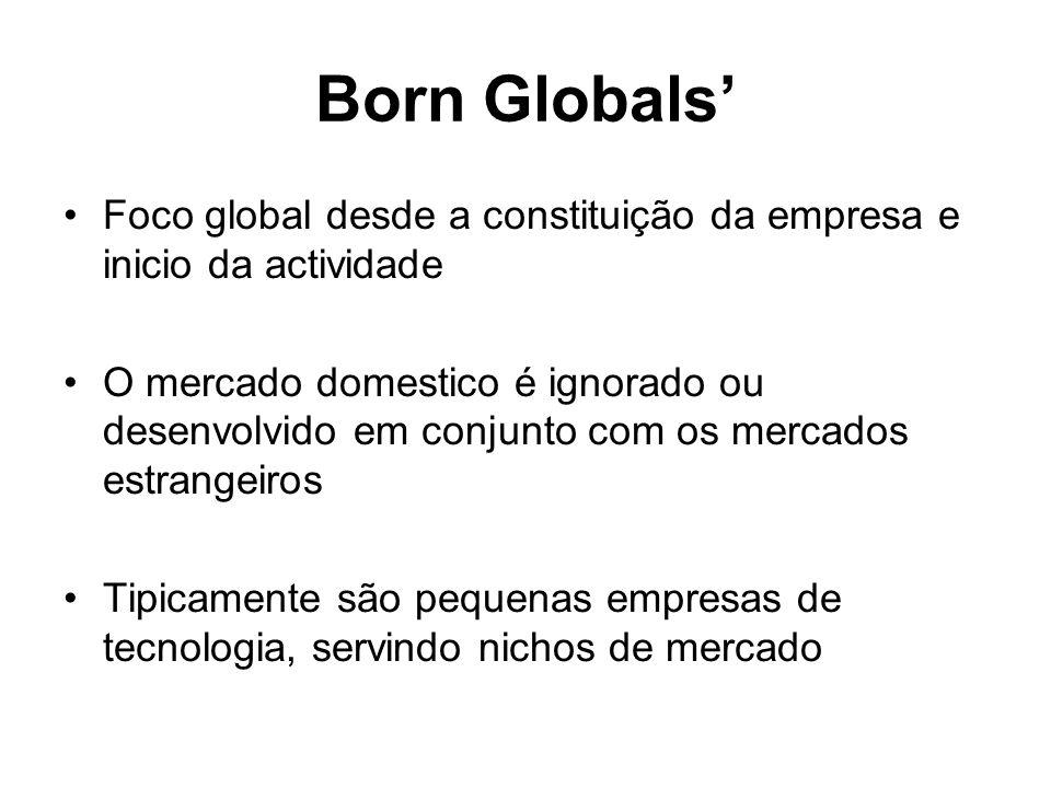 Born Globals Foco global desde a constituição da empresa e inicio da actividade O mercado domestico é ignorado ou desenvolvido em conjunto com os merc