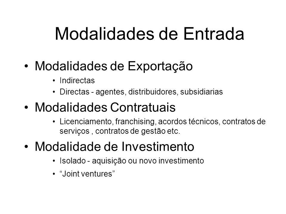 Modalidades de Entrada Modalidades de Exportação Indirectas Directas - agentes, distribuidores, subsidiarias Modalidades Contratuais Licenciamento, fr