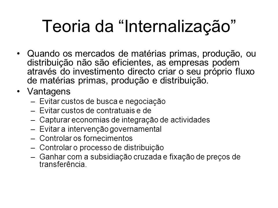 Perspectiva da Integração - Resposta Local O investimento estrangeiro é um processo que requer coordenação das actividades das subsidiárias estrangeiras.