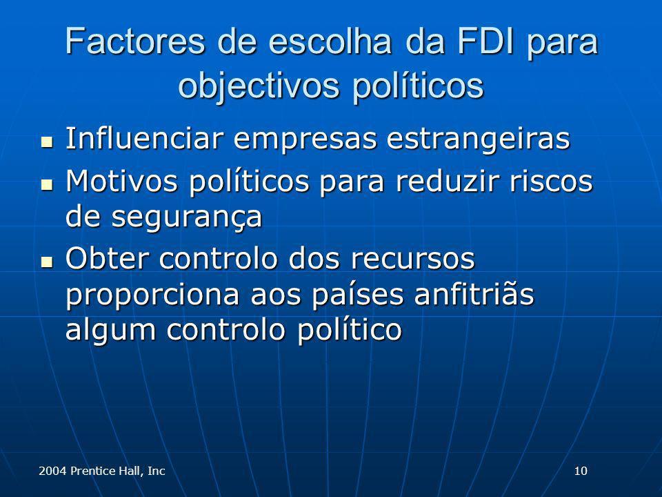 2004 Prentice Hall, Inc Factores de escolha da FDI para objectivos políticos Influenciar empresas estrangeiras Influenciar empresas estrangeiras Motiv