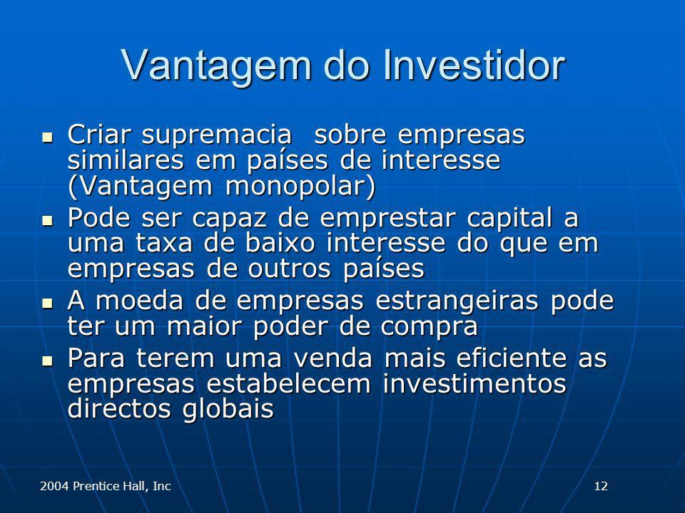 2004 Prentice Hall, Inc Criar supremacia sobre empresas similares em países de interesse (Vantagem monopolar) Criar supremacia sobre empresas similare