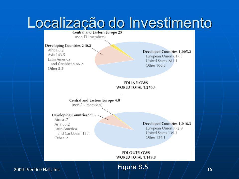 Localização do Investimento Figure 8.5 16