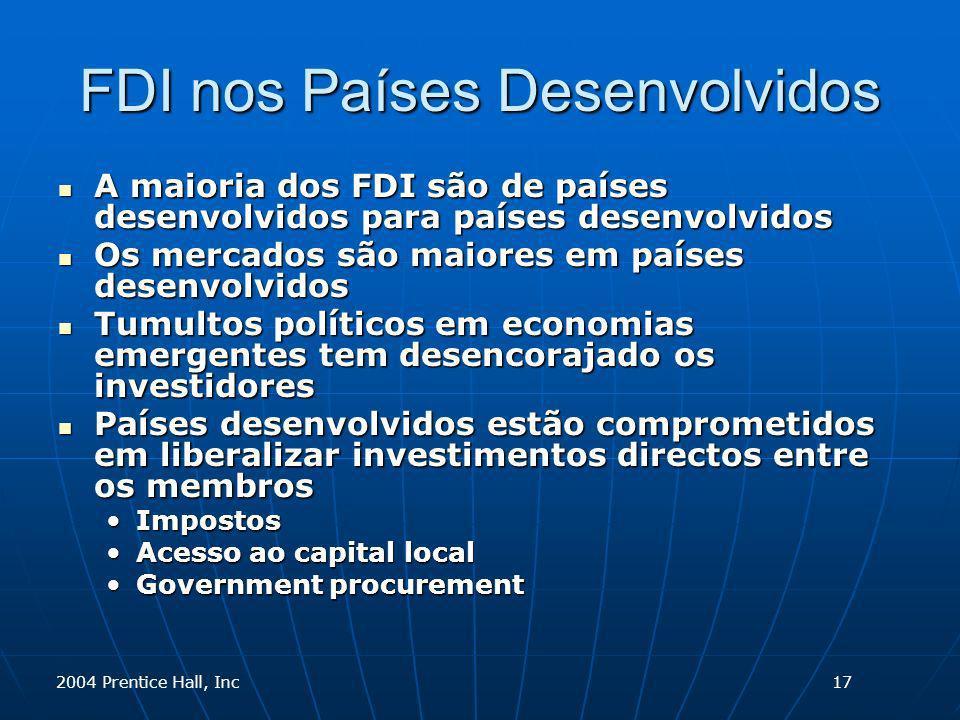 2004 Prentice Hall, Inc FDI nos Países Desenvolvidos A maioria dos FDI são de países desenvolvidos para países desenvolvidos A maioria dos FDI são de