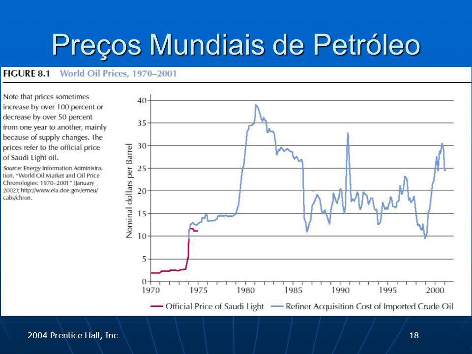2004 Prentice Hall, Inc Preços Mundiais de Petróleo 18