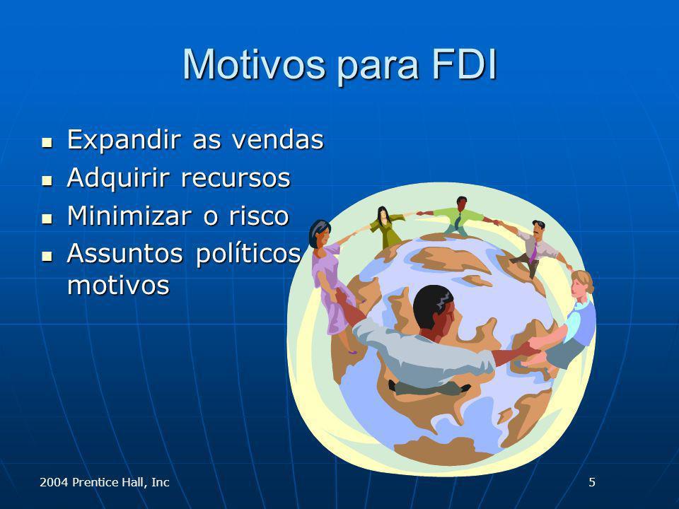2004 Prentice Hall, Inc Motivos para FDI Expandir as vendas Expandir as vendas Adquirir recursos Adquirir recursos Minimizar o risco Minimizar o risco