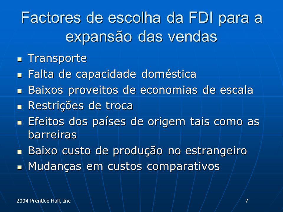 2004 Prentice Hall, Inc Factores de escolha da FDI para a expansão das vendas Transporte Transporte Falta de capacidade doméstica Falta de capacidade